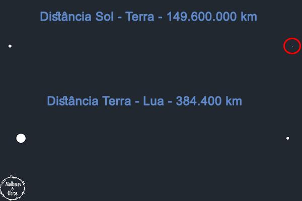 distancia-sol-terra-lua