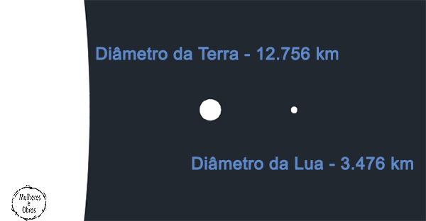 tamanhos-1-sol-terra-lua