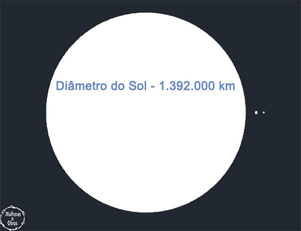tamanhos-2-sol-terra-lua